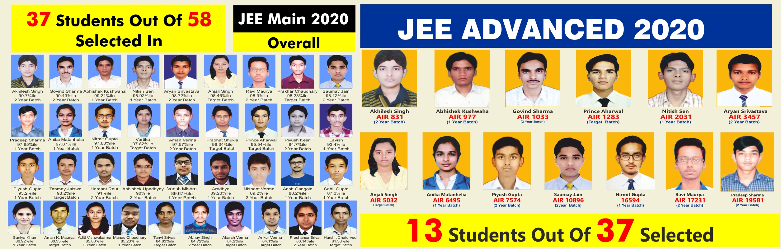 4 jee results (1)